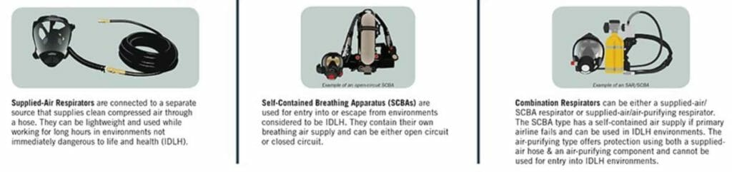 What is the best air purifier mask CDC other types of respirator